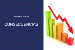 Consecuencias ruptura de stocks