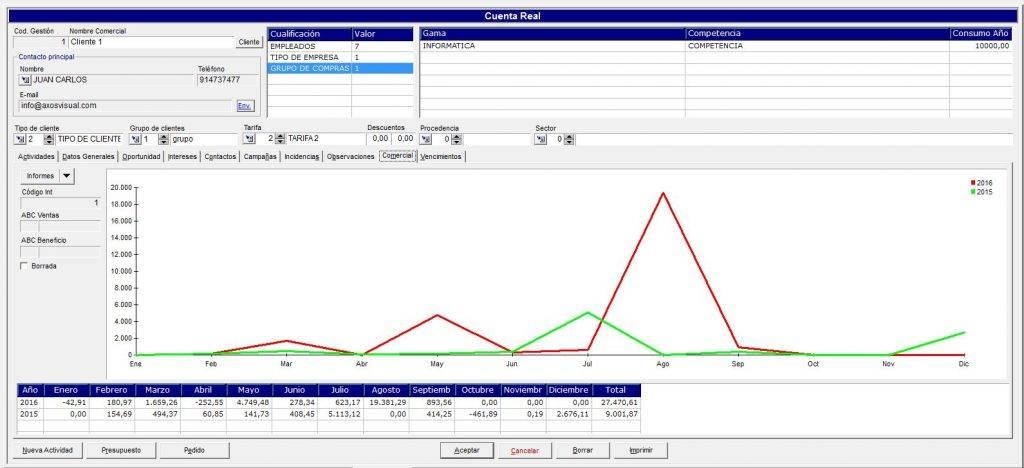 Cuenta de CRM vencimientos
