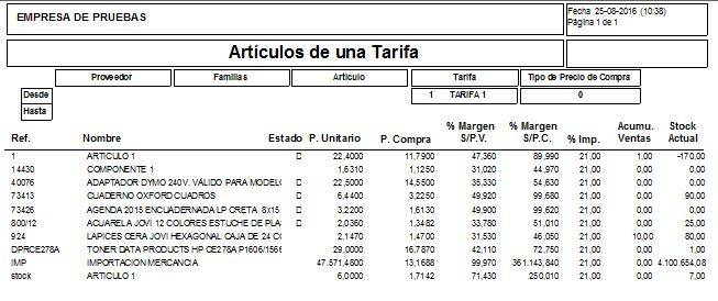 Informe tarifa margenes
